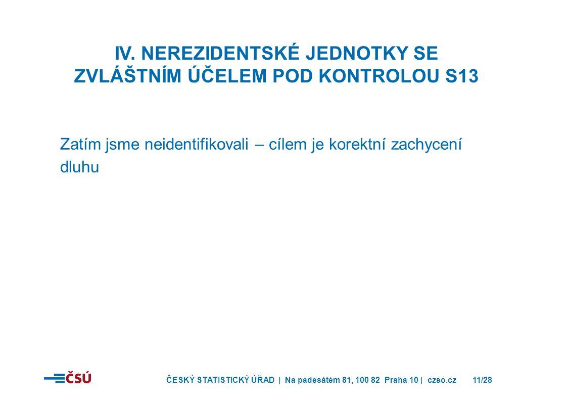 ČESKÝ STATISTICKÝ ÚŘAD | Na padesátém 81, 100 82 Praha 10 | czso.cz11/28 Zatím jsme neidentifikovali – cílem je korektní zachycení dluhu IV. NEREZIDEN