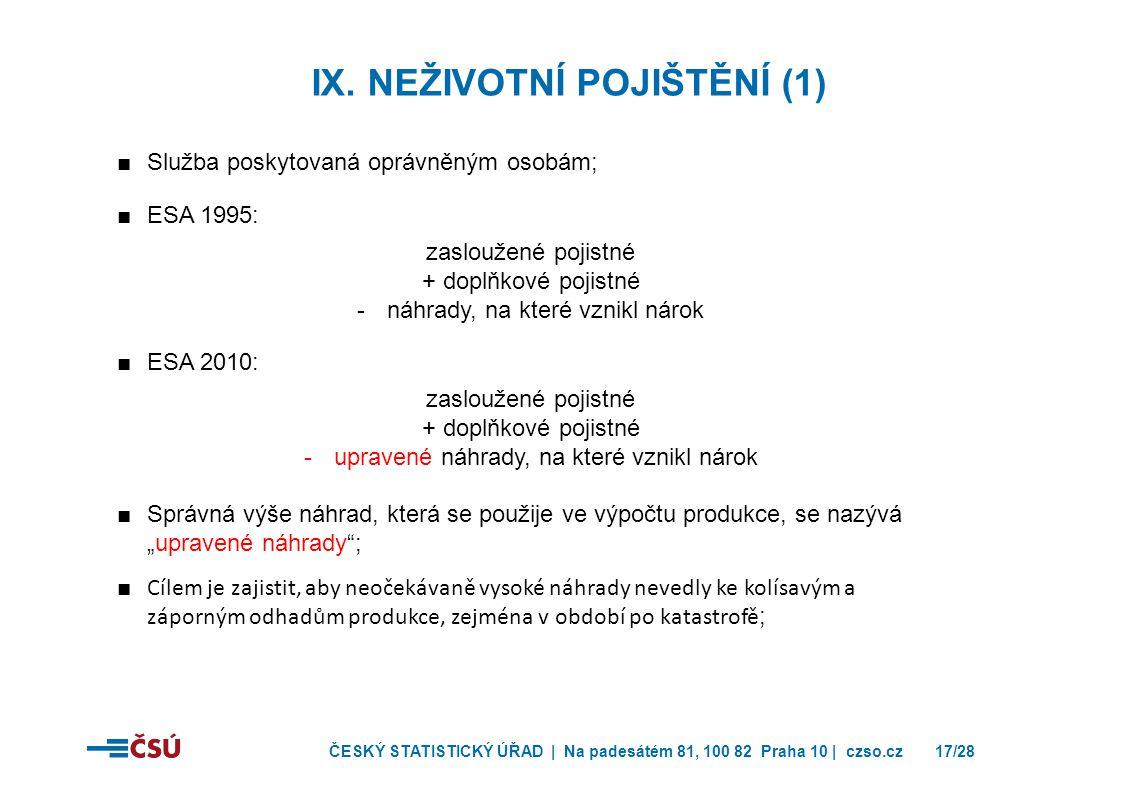 ČESKÝ STATISTICKÝ ÚŘAD | Na padesátém 81, 100 82 Praha 10 | czso.cz17/28 IX.