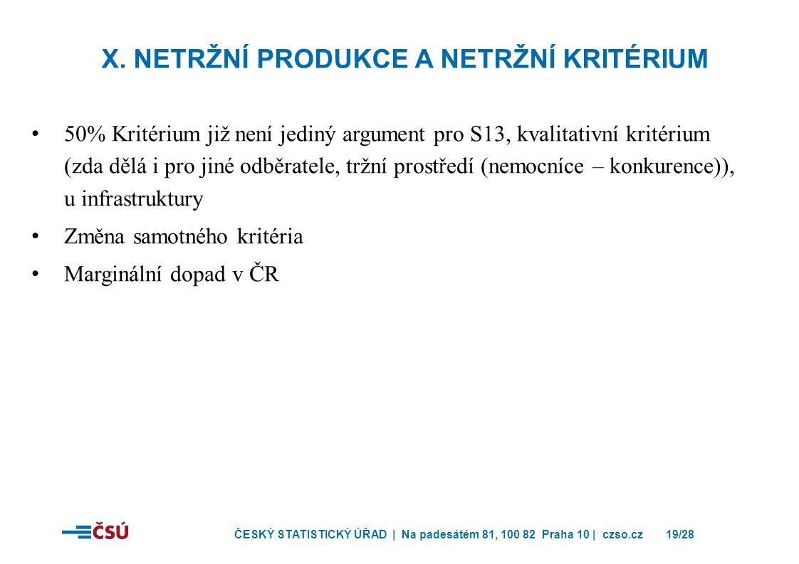 ČESKÝ STATISTICKÝ ÚŘAD | Na padesátém 81, 100 82 Praha 10 | czso.cz19/28 • 50% Kritérium již není jediný argument pro S13, kvalitativní kritérium (zda