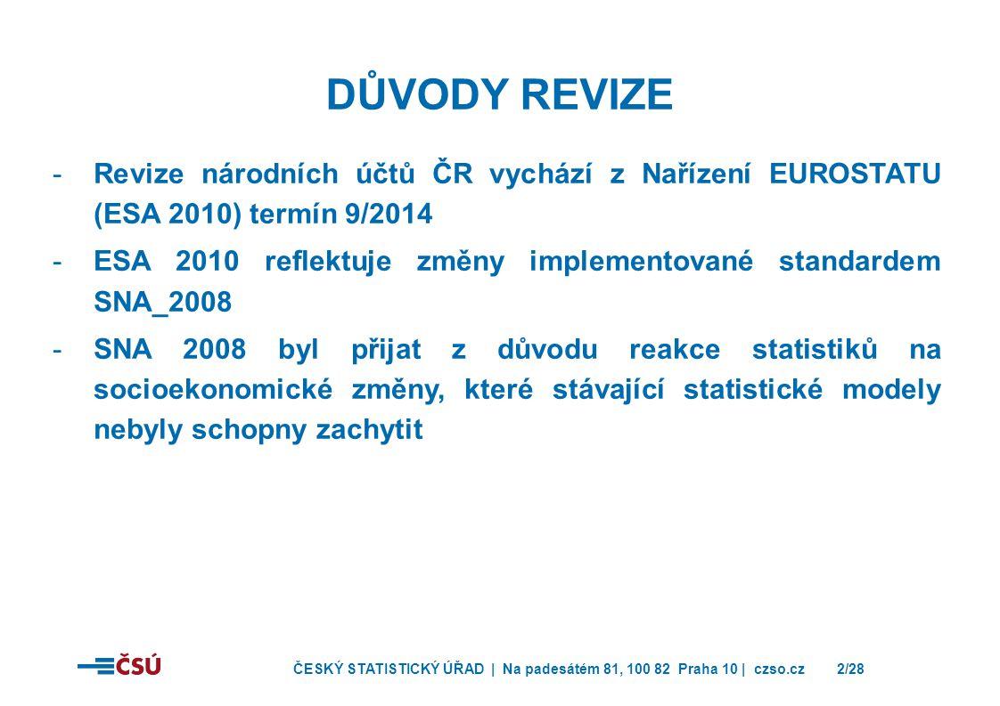 ČESKÝ STATISTICKÝ ÚŘAD | Na padesátém 81, 100 82 Praha 10 | czso.cz2/28 DŮVODY REVIZE -Revize národních účtů ČR vychází z Nařízení EUROSTATU (ESA 2010) termín 9/2014 -ESA 2010 reflektuje změny implementované standardem SNA_2008 -SNA 2008 byl přijat z důvodu reakce statistiků na socioekonomické změny, které stávající statistické modely nebyly schopny zachytit