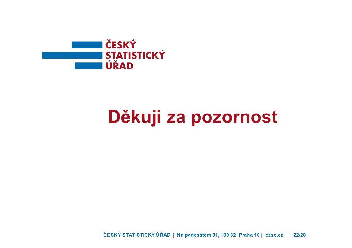 ČESKÝ STATISTICKÝ ÚŘAD | Na padesátém 81, 100 82 Praha 10 | czso.cz22/28 Děkuji za pozornost