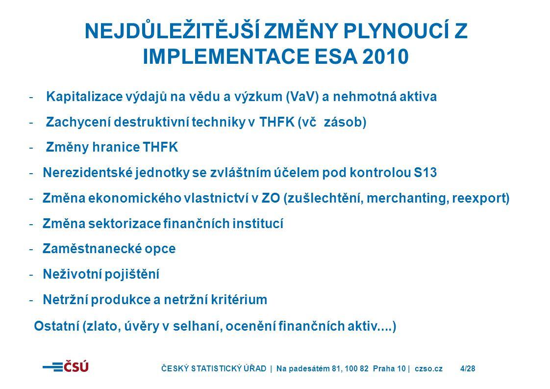 ČESKÝ STATISTICKÝ ÚŘAD | Na padesátém 81, 100 82 Praha 10 | czso.cz4/28 NEJDŮLEŽITĚJŠÍ ZMĚNY PLYNOUCÍ Z IMPLEMENTACE ESA 2010 - Kapitalizace výdajů na