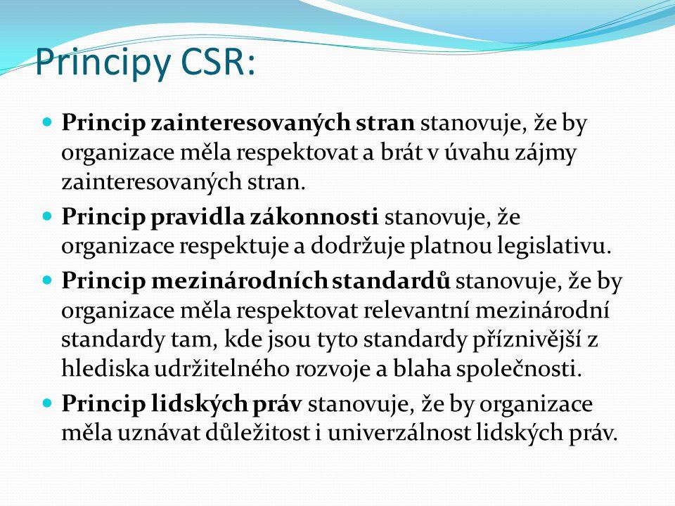 Principy CSR:  Princip zainteresovaných stran stanovuje, že by organizace měla respektovat a brát v úvahu zájmy zainteresovaných stran.  Princip pra