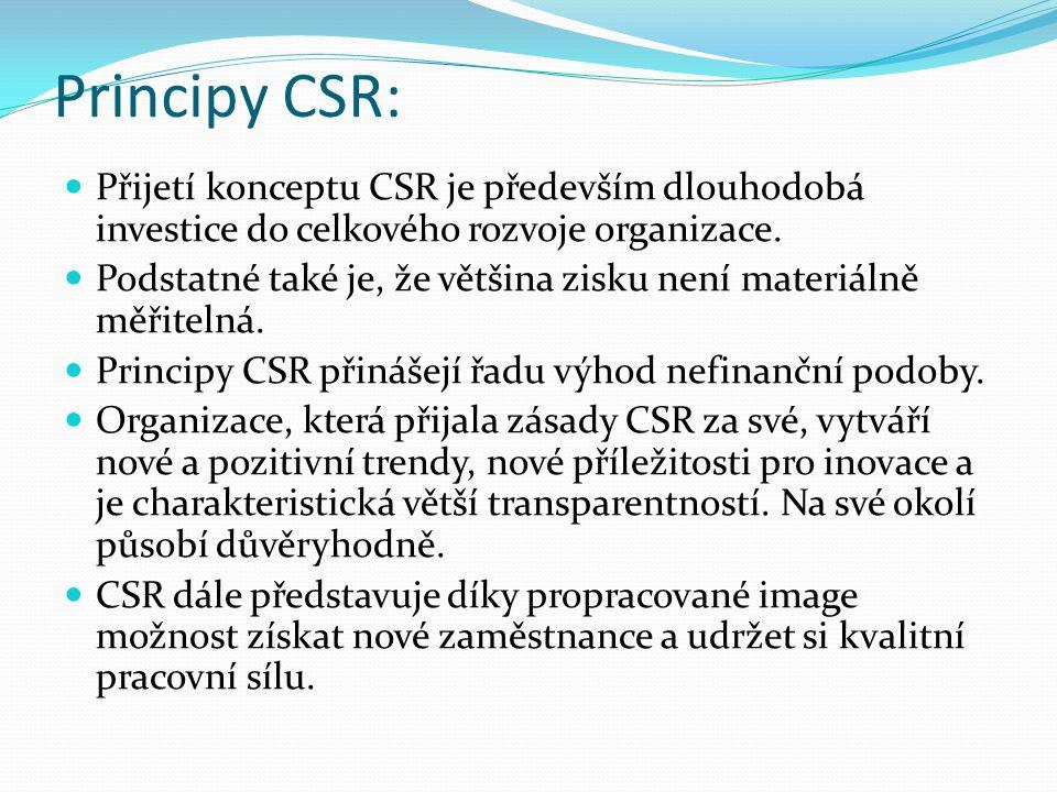 Principy CSR:  Přijetí konceptu CSR je především dlouhodobá investice do celkového rozvoje organizace.  Podstatné také je, že většina zisku není mat