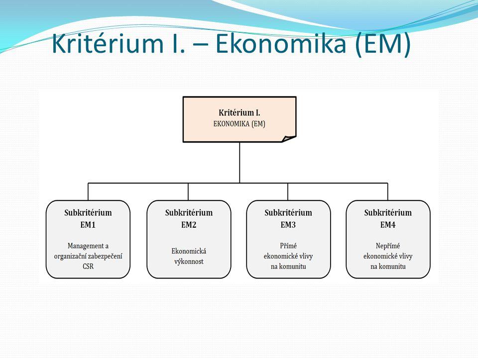 Kritérium I. – Ekonomika (EM)