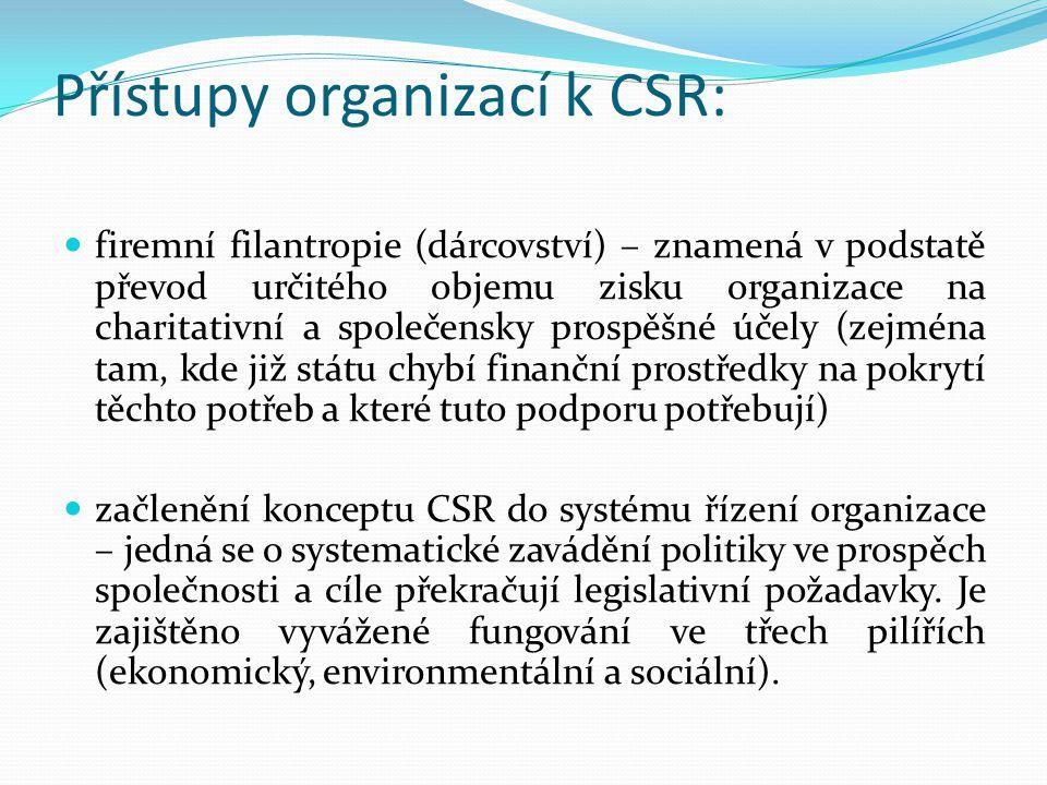 Přístupy organizací k CSR:  firemní filantropie (dárcovství) – znamená v podstatě převod určitého objemu zisku organizace na charitativní a společens