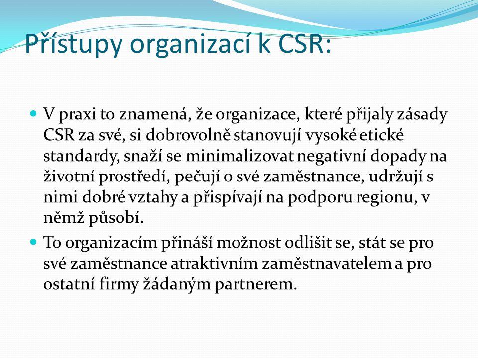Přístupy organizací k CSR:  V praxi to znamená, že organizace, které přijaly zásady CSR za své, si dobrovolně stanovují vysoké etické standardy, snaž