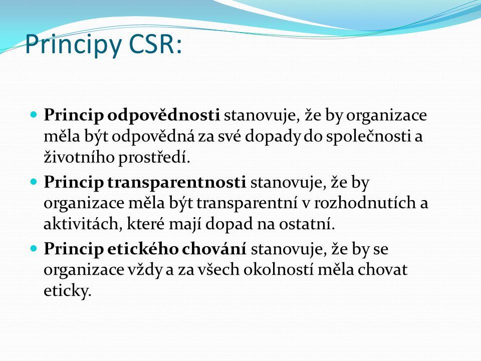 Principy CSR:  Princip odpovědnosti stanovuje, že by organizace měla být odpovědná za své dopady do společnosti a životního prostředí.  Princip tran