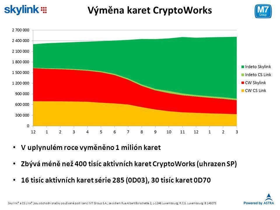 Výměna karet CryptoWorks • V uplynulém roce vyměněno 1 milión karet • Zbývá méně než 400 tisíc aktivních karet CryptoWorks (uhrazen SP) • 16 tisíc aktivních karet série 285 (0D03), 30 tisíc karet 0D70 Skylink® a CS Link® jsou obchodní značky používané pod licencí M7 Group S.A.; se sídlem Rue Albert Borschette 2, L-1246 Luxembourg; R.C.S.