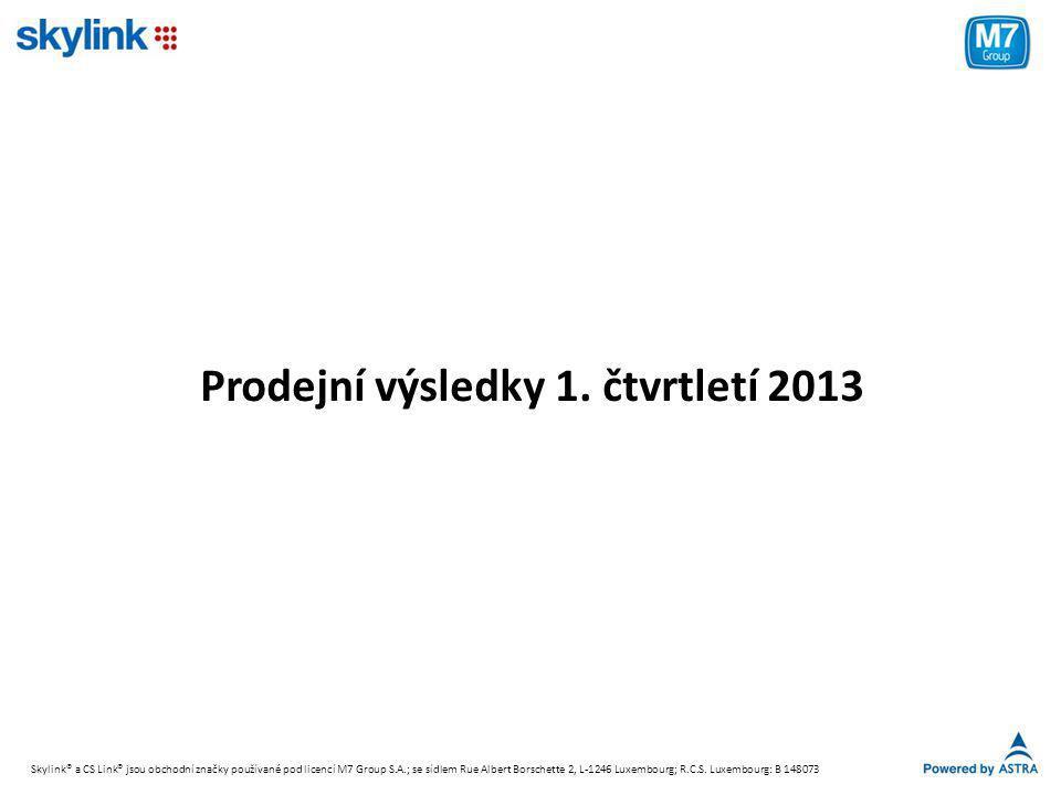Prodejní výsledky 1. čtvrtletí 2013 Skylink® a CS Link® jsou obchodní značky používané pod licencí M7 Group S.A.; se sídlem Rue Albert Borschette 2, L