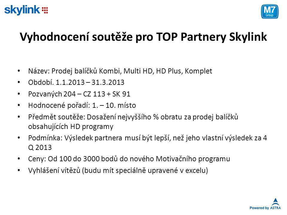 Vyhodnocení soutěže pro TOP Partnery Skylink • Název: Prodej balíčků Kombi, Multi HD, HD Plus, Komplet • Období. 1.1.2013 – 31.3.2013 • Pozvaných 204