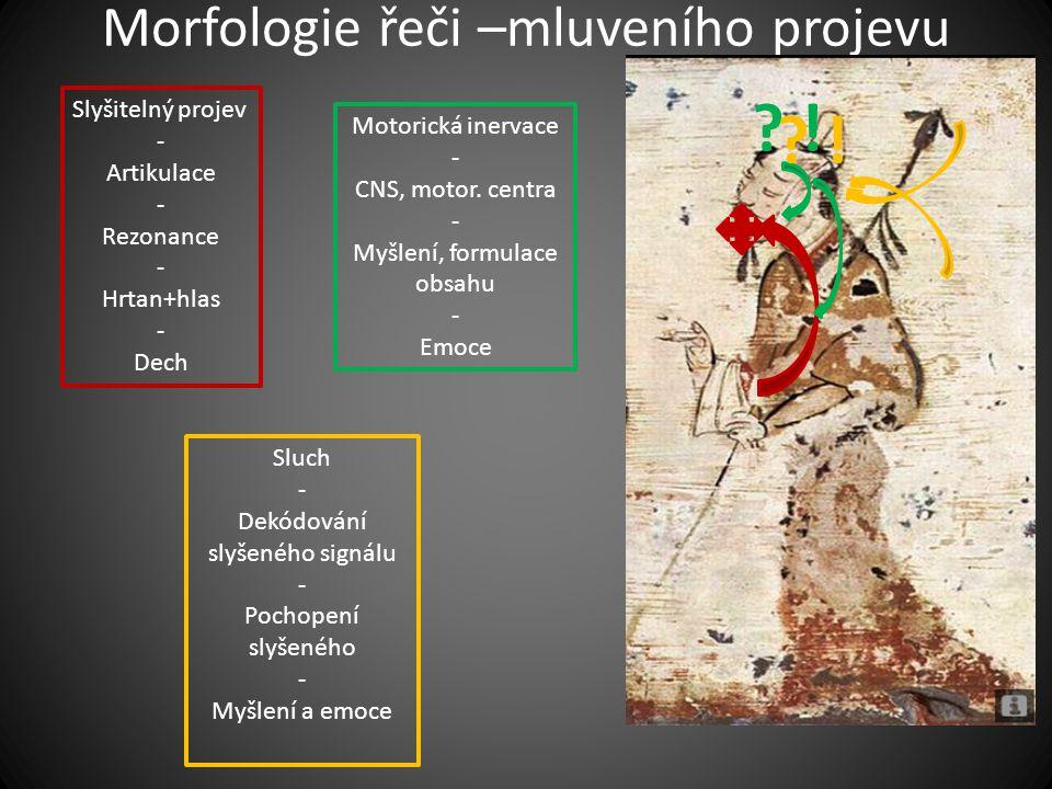 Morfologie řeči –mluveního projevu Slyšitelný projev - Artikulace - Rezonance - Hrtan+hlas - Dech Motorická inervace - CNS, motor.