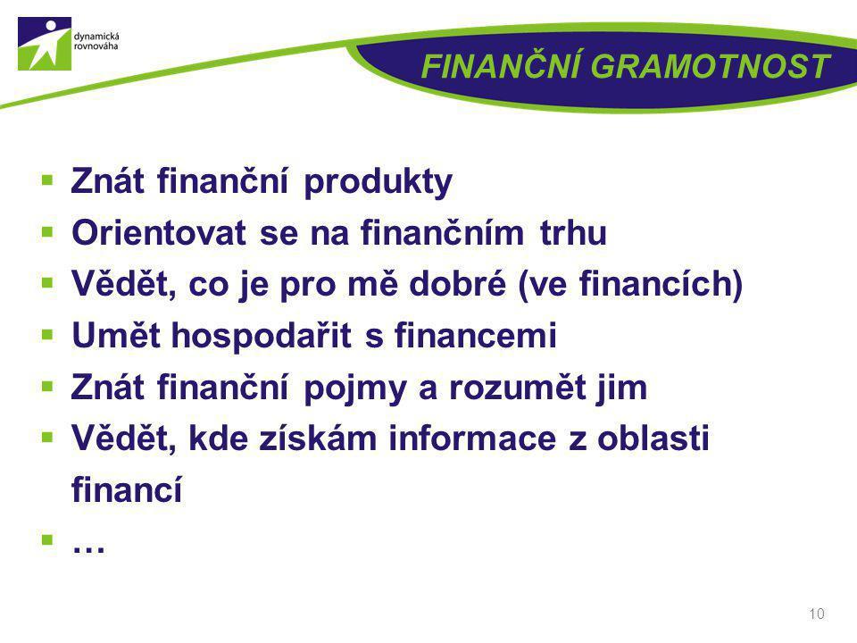  Znát finanční produkty  Orientovat se na finančním trhu  Vědět, co je pro mě dobré (ve financích)  Umět hospodařit s financemi  Znát finanční po