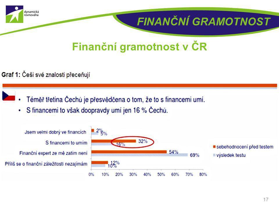 FINANČNÍ GRAMOTNOST 17 Finanční gramotnost v ČR