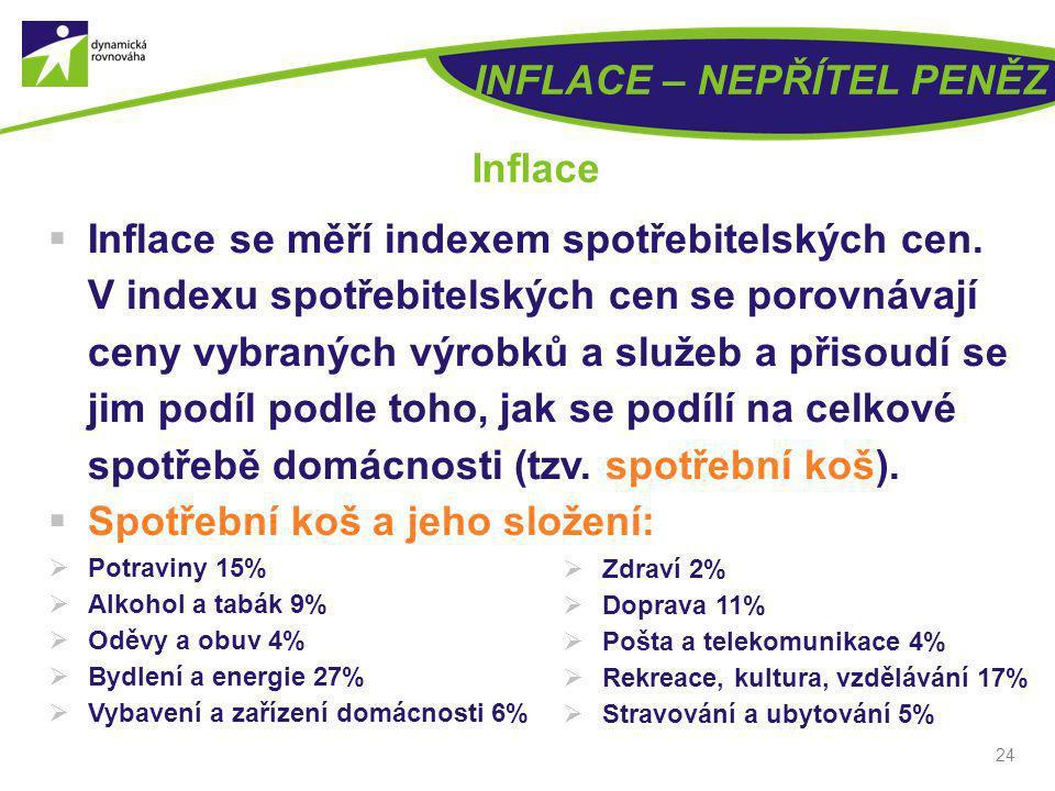 24 INFLACE – NEPŘÍTEL PENĚZ Inflace  Inflace se měří indexem spotřebitelských cen. V indexu spotřebitelských cen se porovnávají ceny vybraných výrobk