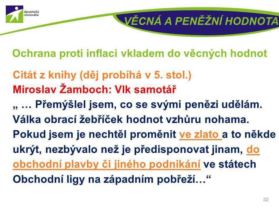 """32 VĚCNÁ A PENĚŽNÍ HODNOTA Ochrana proti inflaci vkladem do věcných hodnot Miroslav Žamboch: Vlk samotář """" … Přemýšlel jsem, co se svými penězi udělám"""