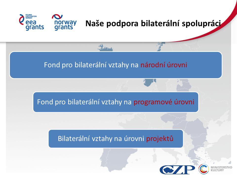 Naše podpora bilaterální spolupráci Fond pro bilaterální vztahy na národní úrovni Fond pro bilaterální vztahy na programové úrovni Bilaterální vztahy na úrovni projektů