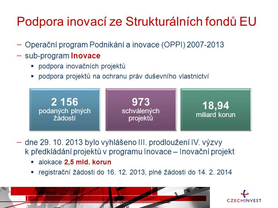 Podpora inovací ze Strukturálních fondů EU Operační program Podnikání a inovace (OPPI) 2007-2013 sub-program Inovace  podpora inovačních projektů  podpora projektů na ochranu práv duševního vlastnictví dne 29.