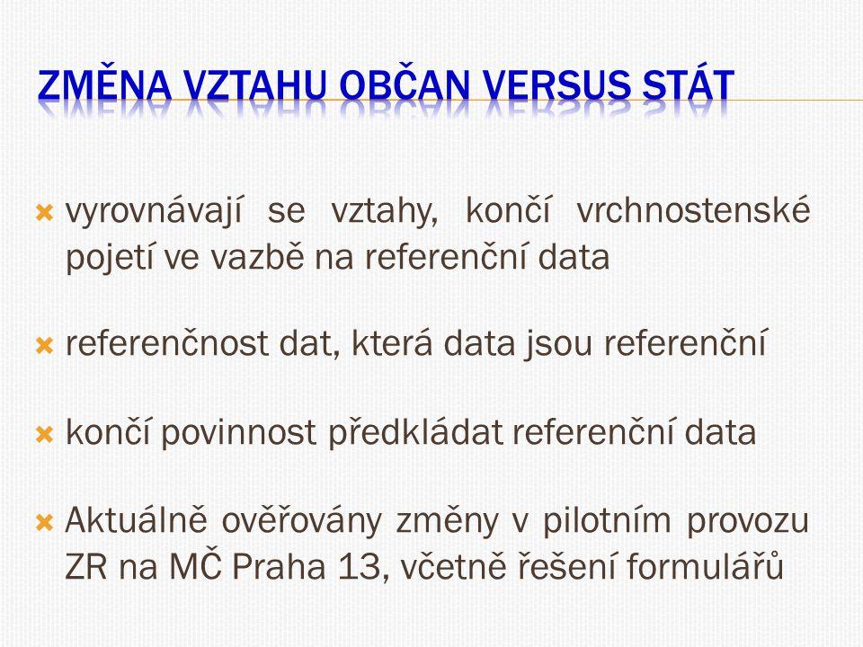  vyrovnávají se vztahy, končí vrchnostenské pojetí ve vazbě na referenční data  referenčnost dat, která data jsou referenční  končí povinnost předk