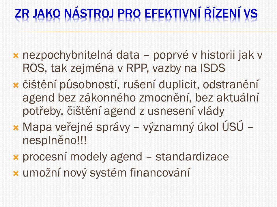  nezpochybnitelná data – poprvé v historii jak v ROS, tak zejména v RPP, vazby na ISDS  čištění působností, rušení duplicit, odstranění agend bez zá