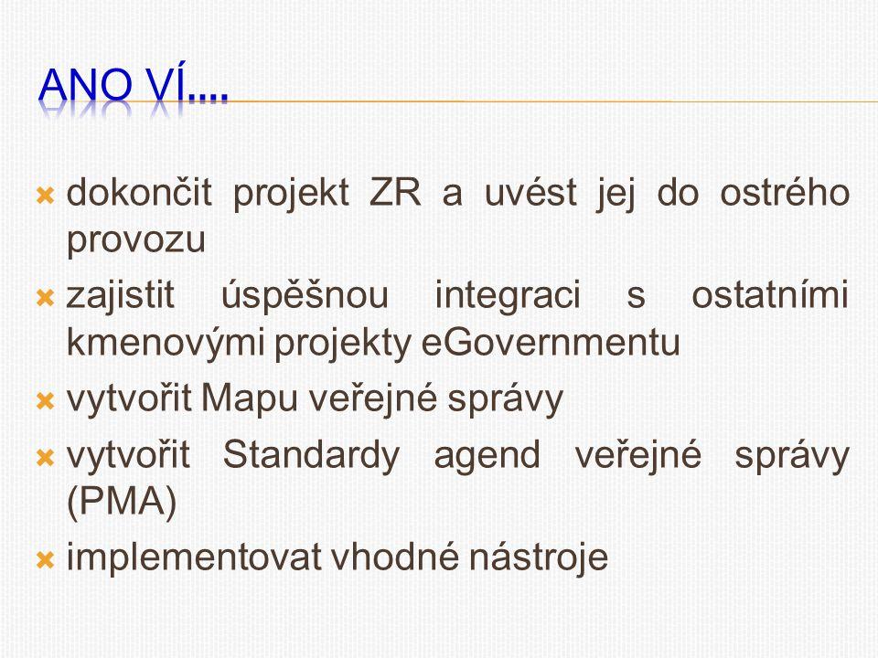  dokončení projektu ZR – od 1.4.2012 pilotní provoz na ostrých datech od 1.7.2012 ostrý provoz s referenčními daty  Mapa veřejné správy postupně naplňována v RPP  změna procesů ve VS – analýza krajů a MV a příprava OVM na dopady ZR + medializace  standardy VS – VŘ na dodavatele PMA  implementace vhodných nástrojů – revize SA, RVKIS, projekt ZR a kmenové projekty eGOV