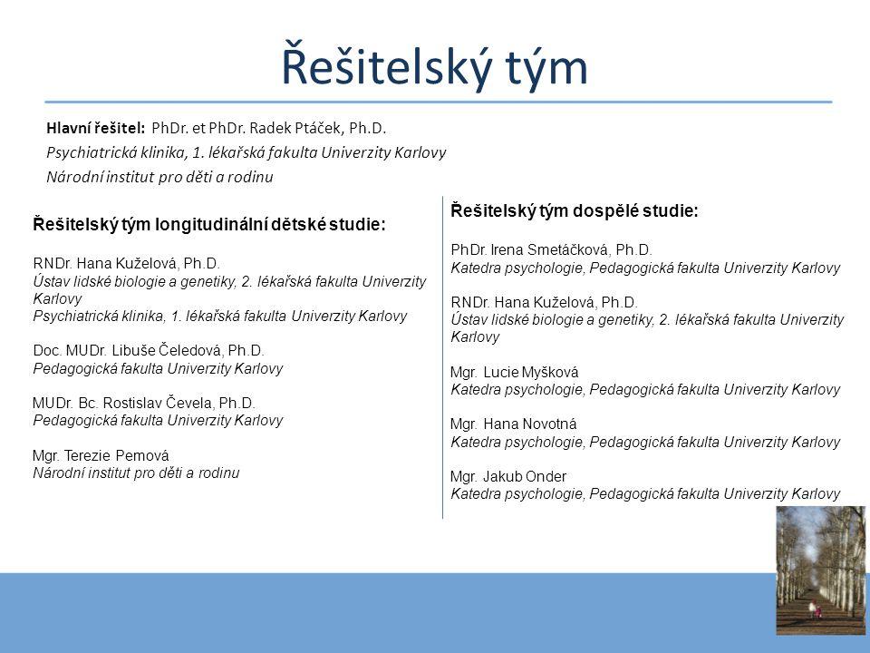 Řešitelský tým Hlavní řešitel: PhDr. et PhDr. Radek Ptáček, Ph.D. Psychiatrická klinika, 1. lékařská fakulta Univerzity Karlovy Národní institut pro d