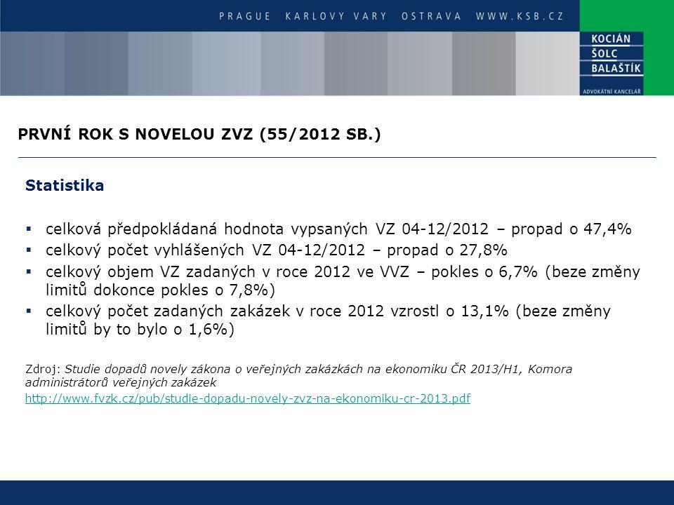 PRVNÍ ROK S NOVELOU ZVZ (55/2012 SB.) Statistika  celková předpokládaná hodnota vypsaných VZ 04-12/2012 – propad o 47,4%  celkový počet vyhlášených
