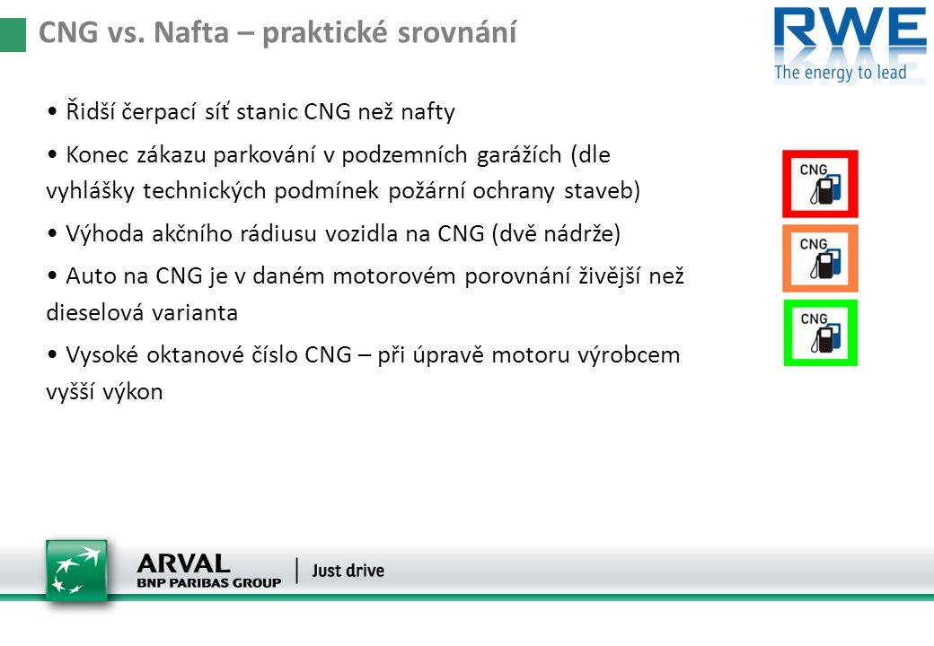 • Řidší čerpací síť stanic CNG než nafty • Konec zákazu parkování v podzemních garážích (dle vyhlášky technických podmínek požární ochrany staveb) • V