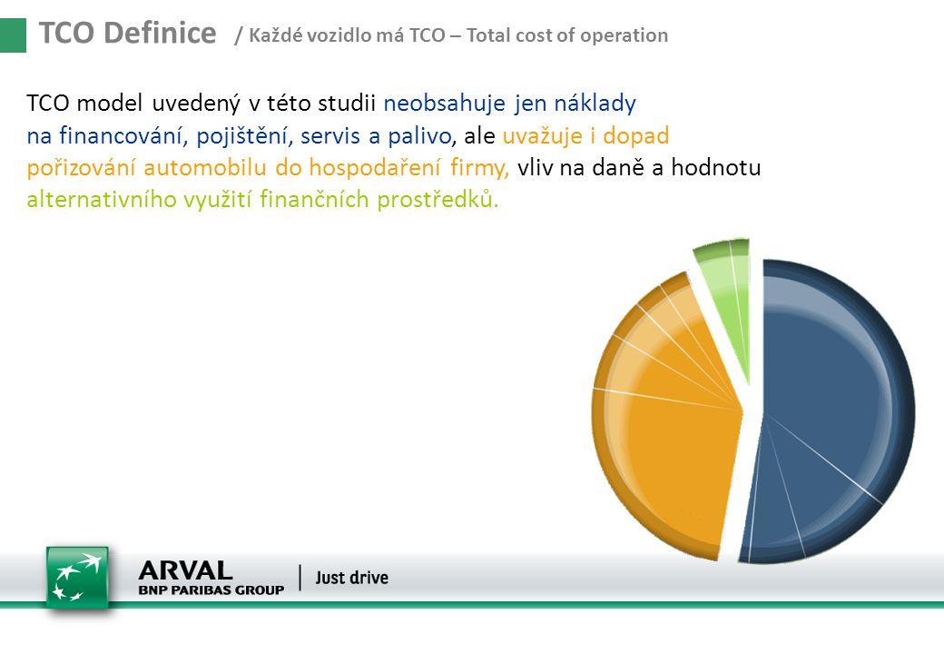 TCO Definice / Každé vozidlo má TCO – Total cost of operation TCO model uvedený v této studii neobsahuje jen náklady na financování, pojištění, servis