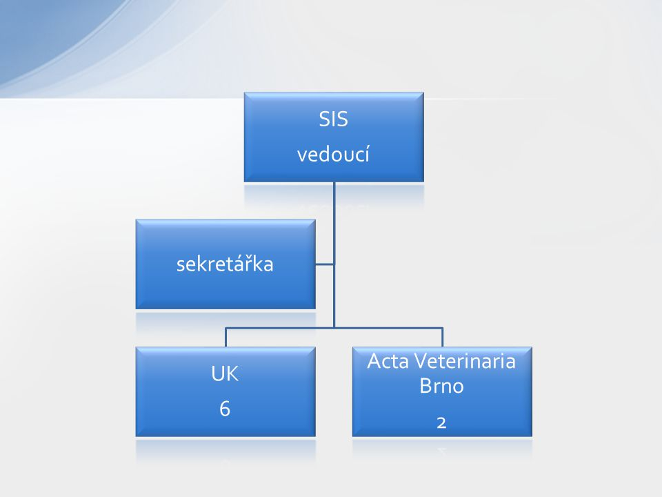 SIS vedoucí UK 6 Acta Veterinaria Brno 2 sekretářka