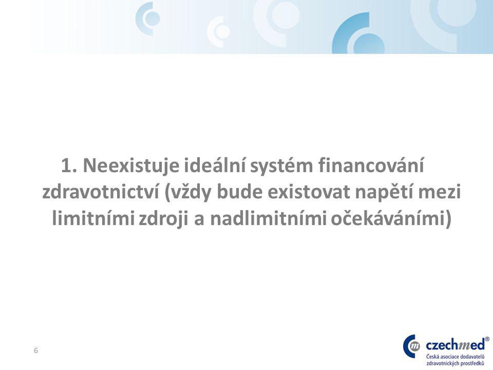 6 1. Neexistuje ideální systém financování zdravotnictví (vždy bude existovat napětí mezi limitními zdroji a nadlimitními očekáváními)