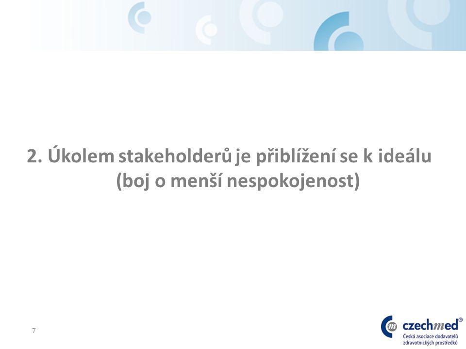 7 2. Úkolem stakeholderů je přiblížení se k ideálu (boj o menší nespokojenost)