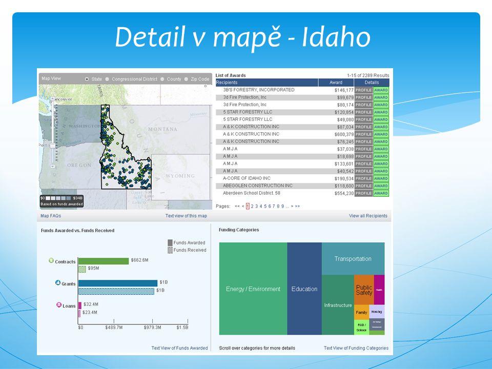 Detail v mapě - Idaho