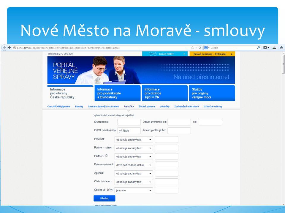 Nové Město na Moravě - smlouvy