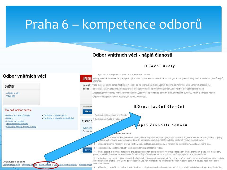 Praha 6 – kompetence odborů