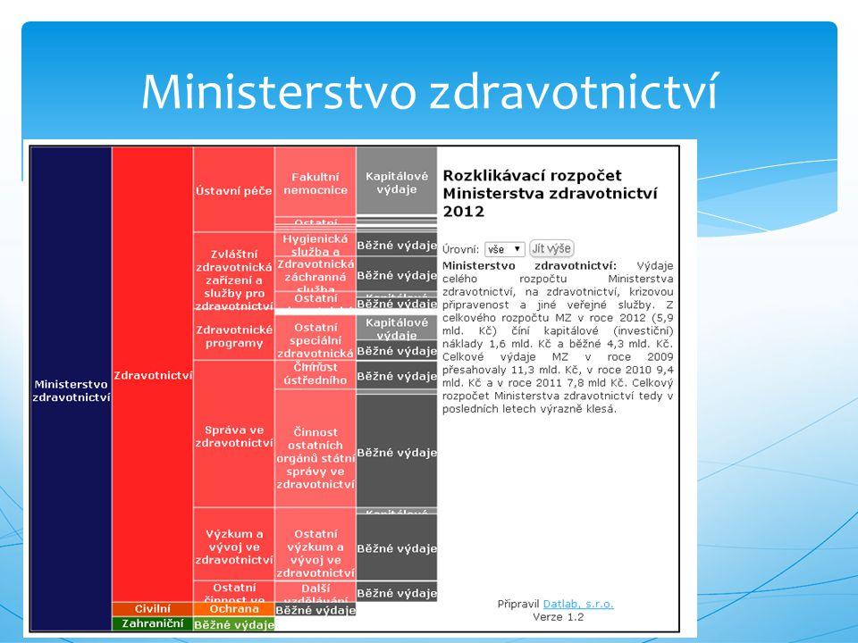 Ministerstvo zdravotnictví