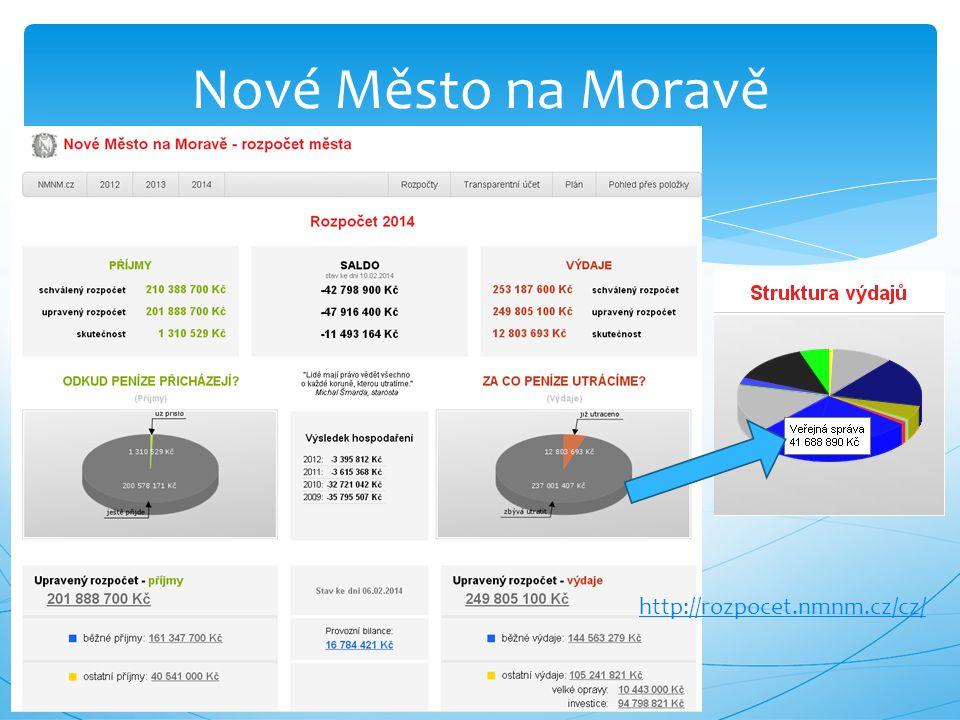 Nové Město na Moravě http://rozpocet.nmnm.cz/cz/
