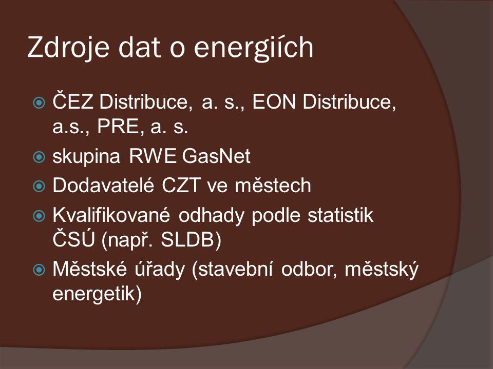 Zdroje dat o energiích  ČEZ Distribuce, a. s., EON Distribuce, a.s., PRE, a. s.  skupina RWE GasNet  Dodavatelé CZT ve městech  Kvalifikované odha