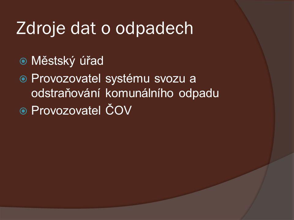 Zdroje dat o odpadech  Městský úřad  Provozovatel systému svozu a odstraňování komunálního odpadu  Provozovatel ČOV