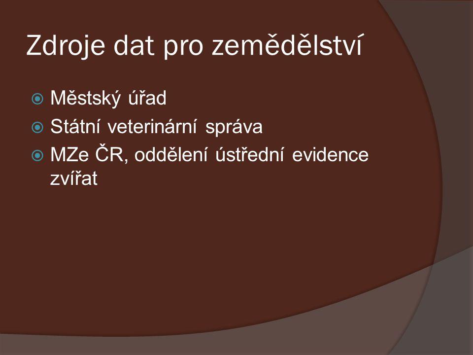 Zdroje dat pro zemědělství  Městský úřad  Státní veterinární správa  MZe ČR, oddělení ústřední evidence zvířat