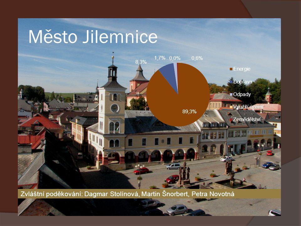 Město Jilemnice Zvláštní poděkování: Dagmar Stolínová, Martin Šnorbert, Petra Novotná