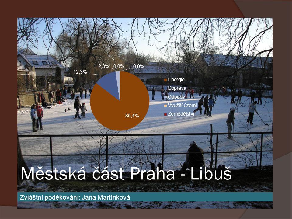 Městská část Praha - Libuš Zvláštní poděkování: Jana Martínková