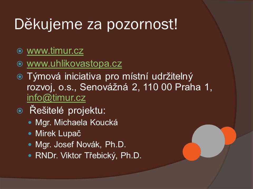 Děkujeme za pozornost!  www.timur.cz www.timur.cz  www.uhlikovastopa.cz www.uhlikovastopa.cz  Týmová iniciativa pro místní udržitelný rozvoj, o.s.,