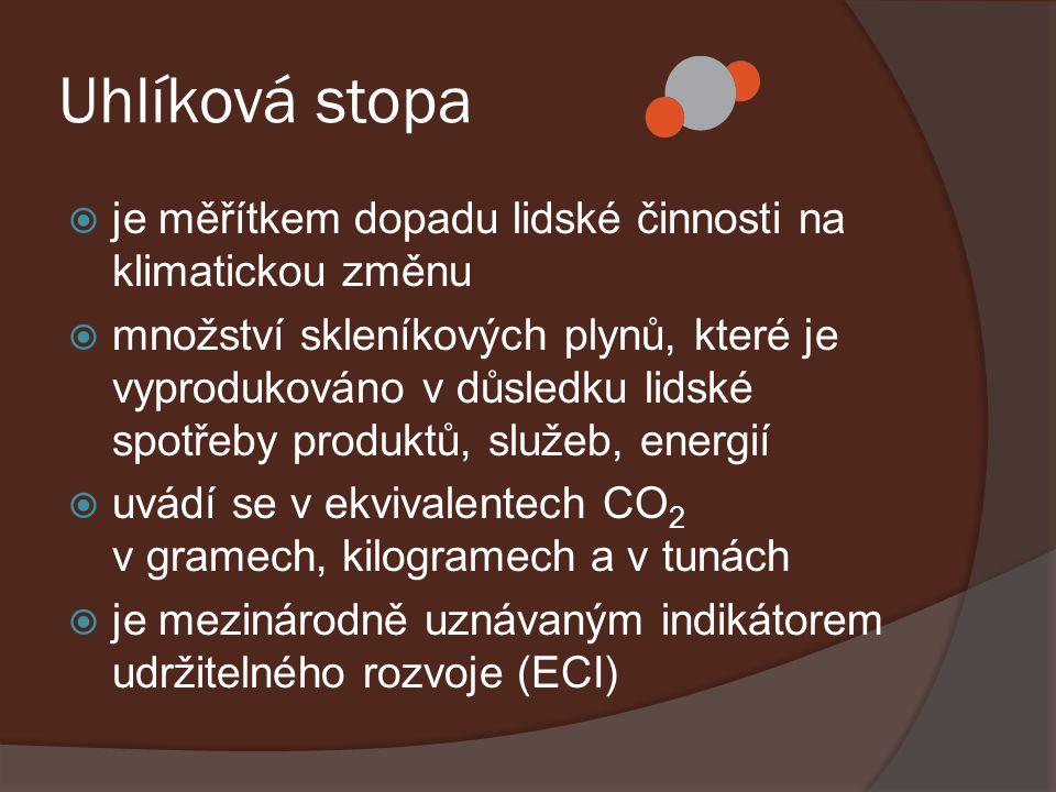 Uhlíková stopa  je měřítkem dopadu lidské činnosti na klimatickou změnu  množství skleníkových plynů, které je vyprodukováno v důsledku lidské spotř