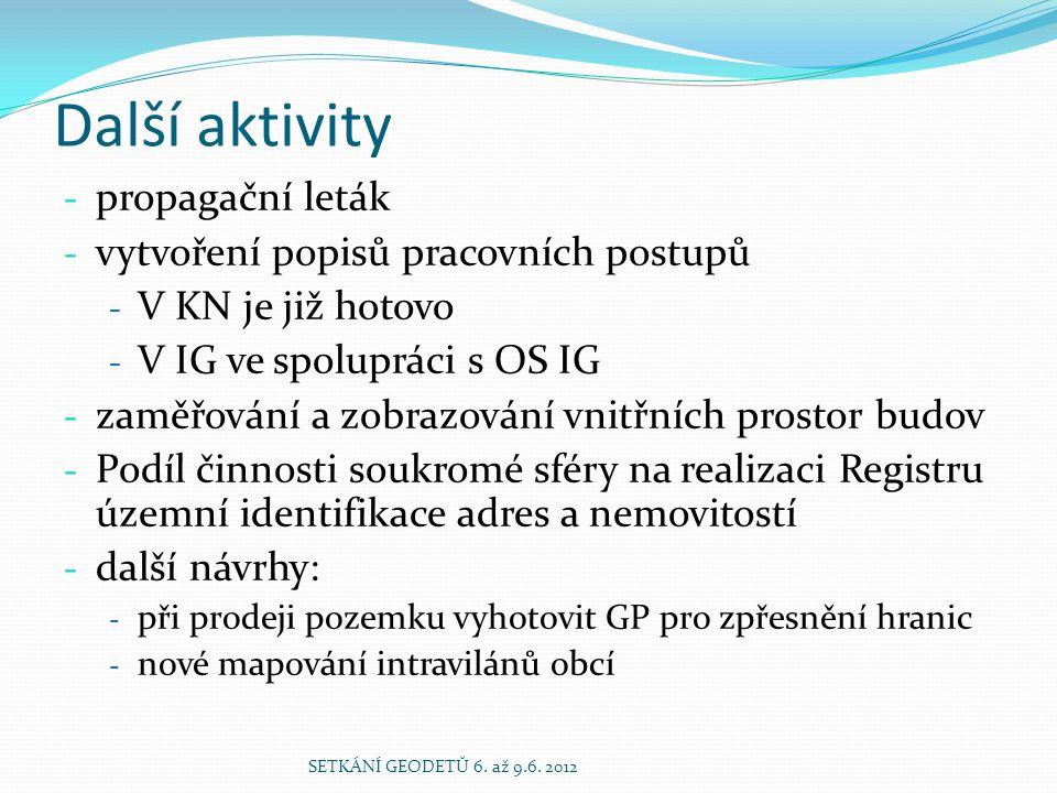 Další aktivity - propagační leták - vytvoření popisů pracovních postupů - V KN je již hotovo - V IG ve spolupráci s OS IG - zaměřování a zobrazování v