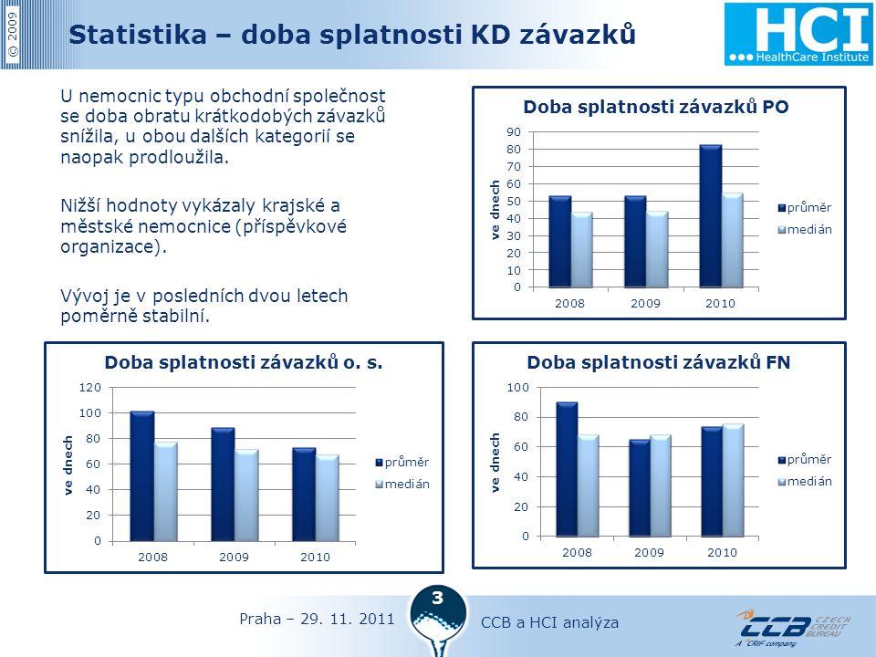 © 2009 3 Statistika – doba splatnosti KD závazků U nemocnic typu obchodní společnost se doba obratu krátkodobých závazků snížila, u obou dalších kategorií se naopak prodloužila.