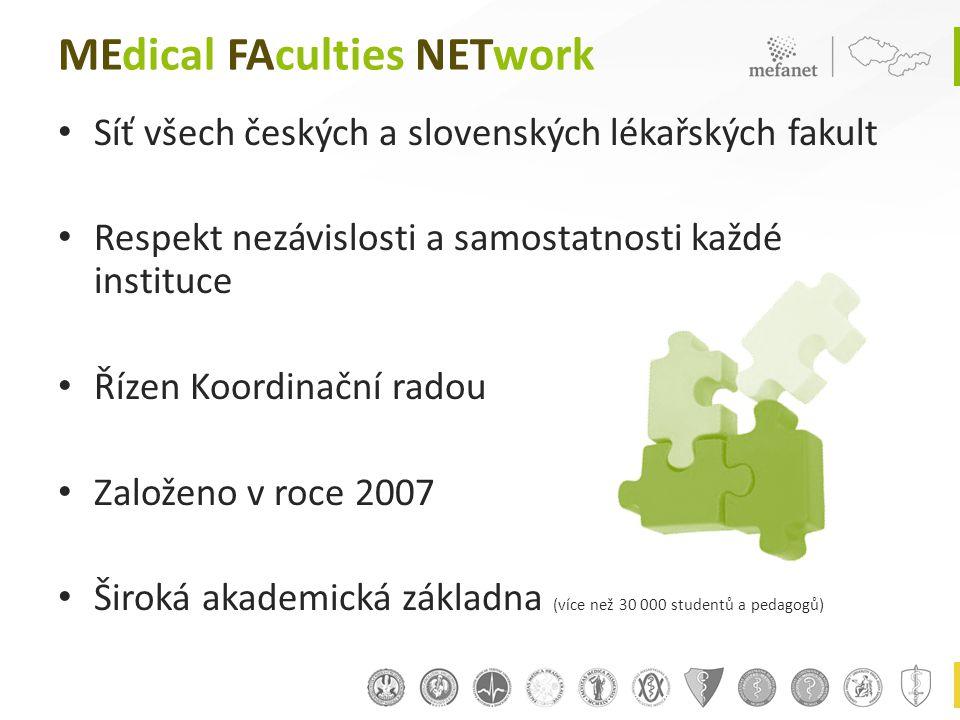 MEdical FAculties NETwork • Síť všech českých a slovenských lékařských fakult • Respekt nezávislosti a samostatnosti každé instituce • Řízen Koordinační radou • Založeno v roce 2007 • Široká akademická základna (více než 30 000 studentů a pedagogů)