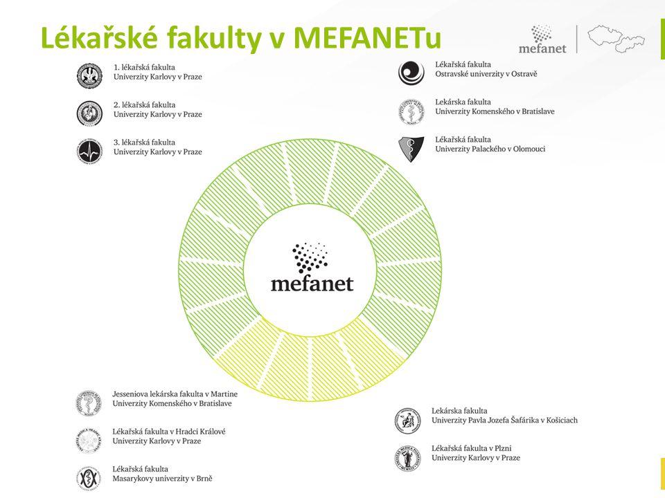 MEdical FAculties NETwork • Rozvoj výuky lékařských a zdravotnických oborů • Aplikace moderních ICT ve vzdělávání • Usnadnění meziuniverzitní spolupráce • Snadný přístup k elektronickému výukovému obsahu