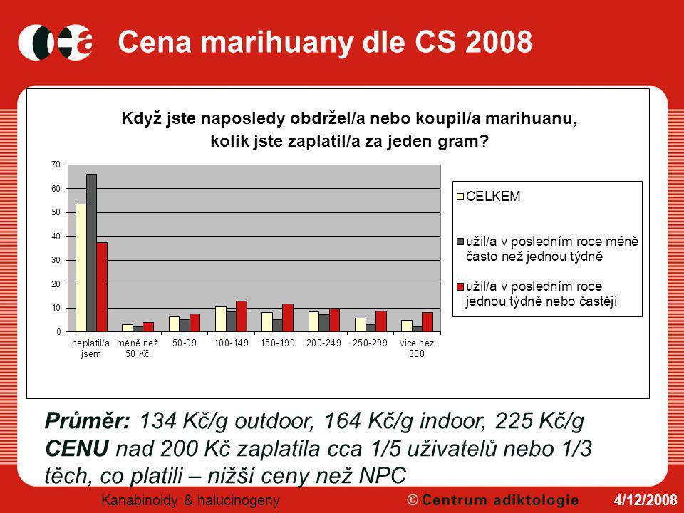 Cena marihuany dle CS 2008 4/12/2008Kanabinoidy & halucinogeny Průměr: 134 Kč/g outdoor, 164 Kč/g indoor, 225 Kč/g CENU nad 200 Kč zaplatila cca 1/5 uživatelů nebo 1/3 těch, co platili – nižší ceny než NPC