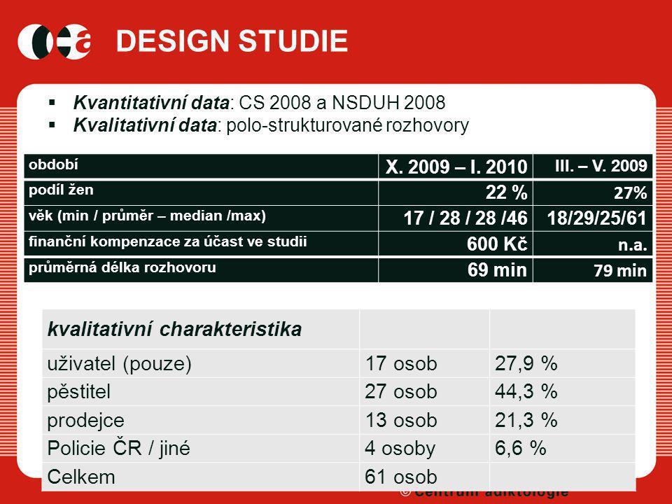 DESIGN STUDIE kvalitativní charakteristika uživatel (pouze)17 osob 27,9 % pěstitel27 osob 44,3 % prodejce13 osob 21,3 % Policie ČR / jiné4 osoby 6,6 % Celkem61 osob období X.